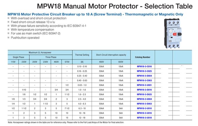 mpw18