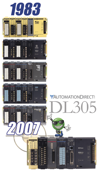 dl305 decades of reliability