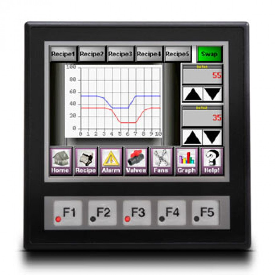PRODUCT UNAVAILABLE - 4 inch TFT Touch Panel