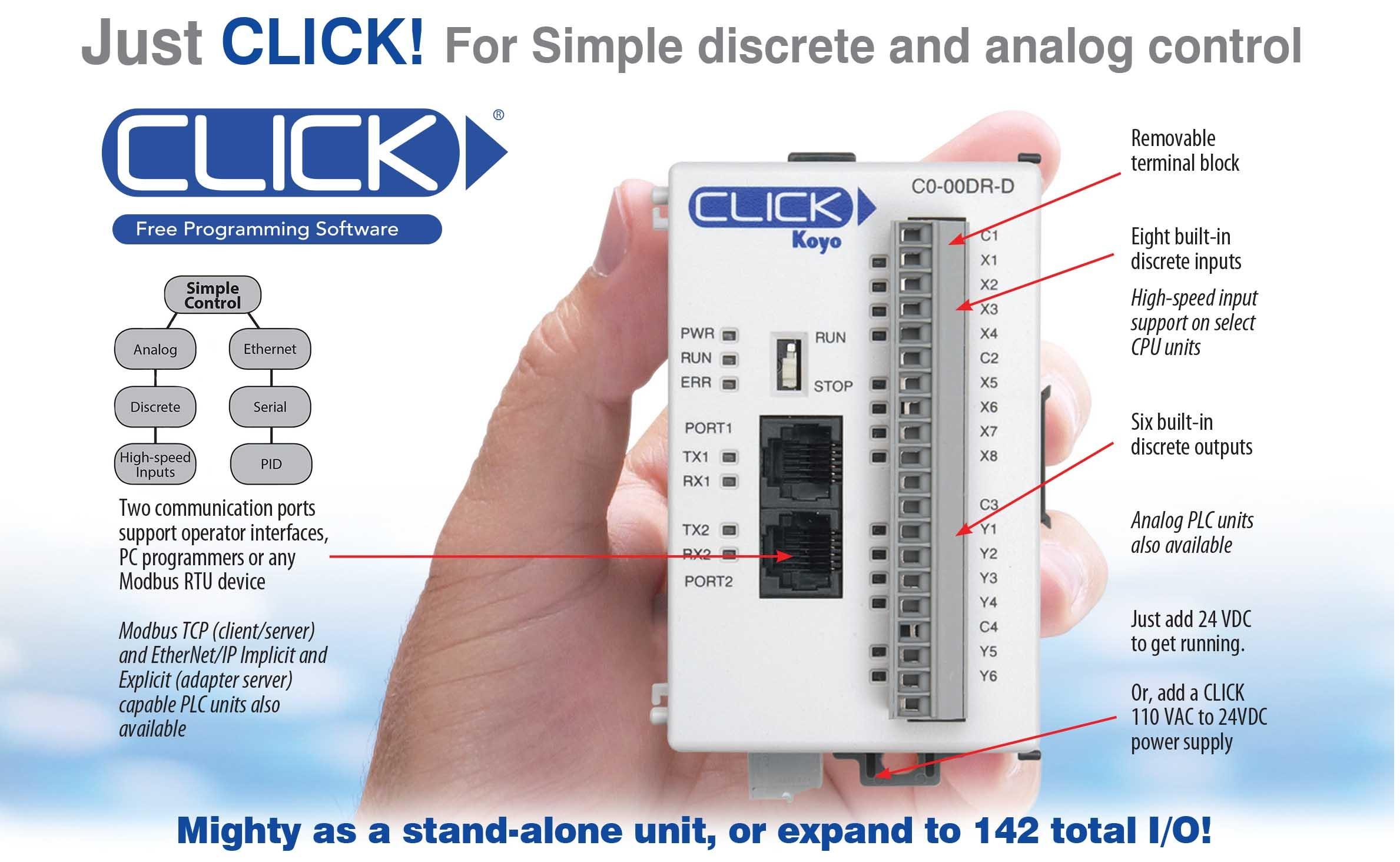 CLICK CPU features